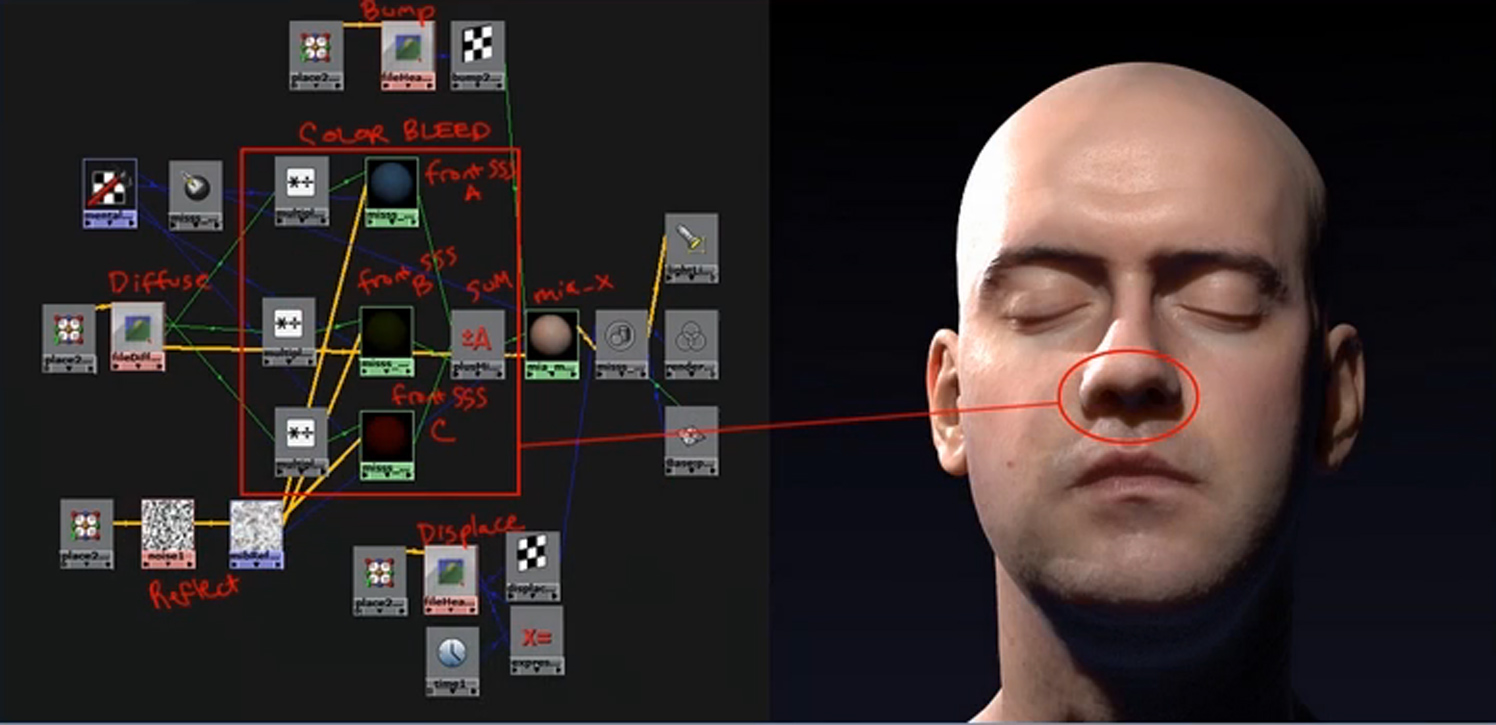 New tutorial available: subsurface scattering shaders in maya and.