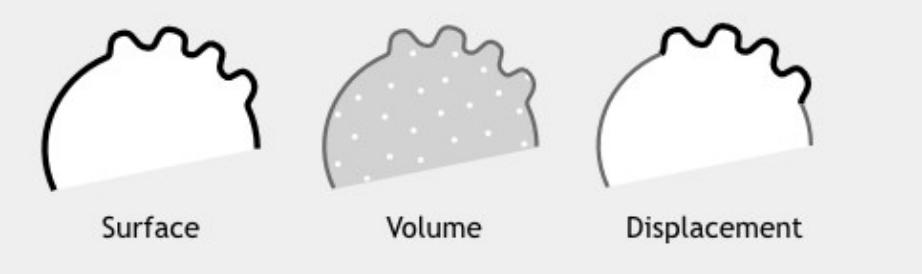 Panoramica materiali Cycles