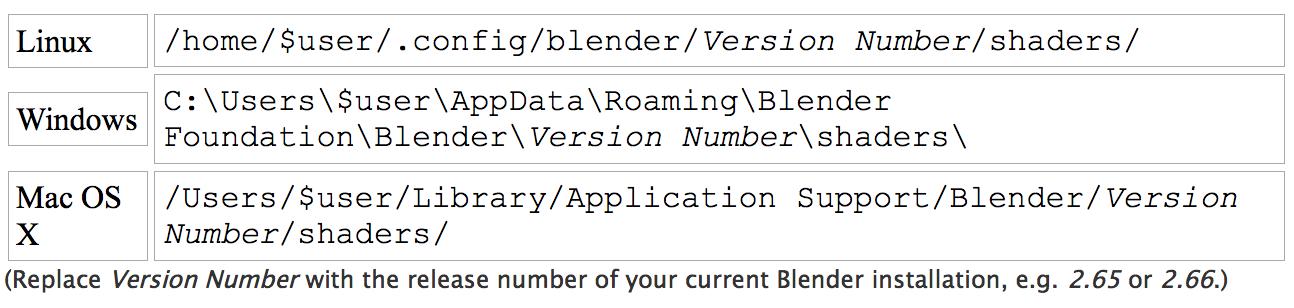 blender_script