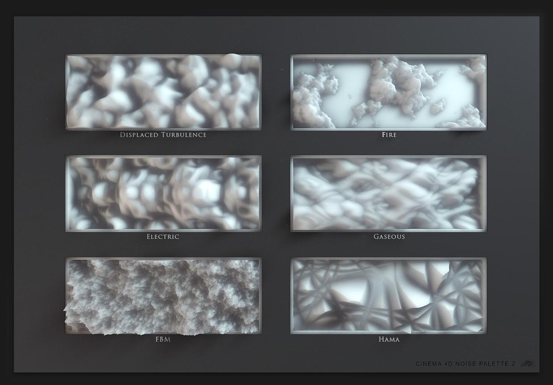 cinema 4D Noise- Algorithm