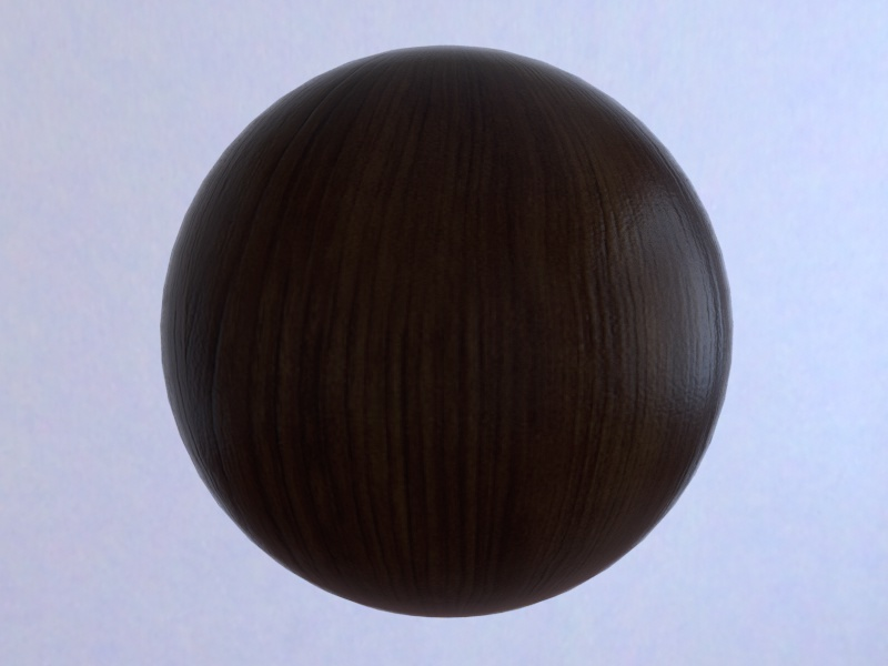 C4d Shaders